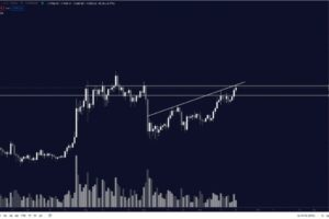 Bitcoin Reaches Multiple Key Resistance Levels; Will They Spark a Selloff?