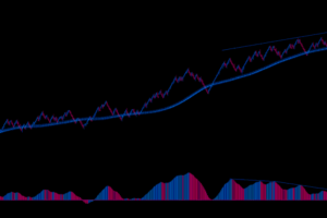 Bulls Beware: Ethereum is Breaking a Crucial Trendline for the First Time in Weeks